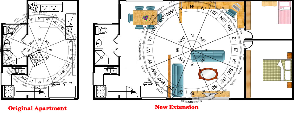 home Extension-grid change