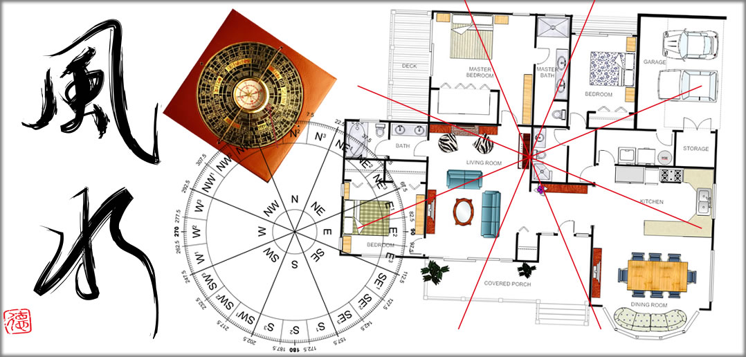Feng shui what you need Consultation